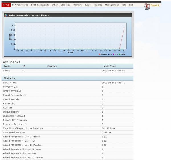 Pony 2.2 HTTP Botnet English