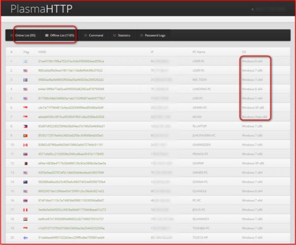 Plasma HTTP 1.1 | Ddos | AV-Killer | Miner | Torrent Seeder | BotKiller | Builder